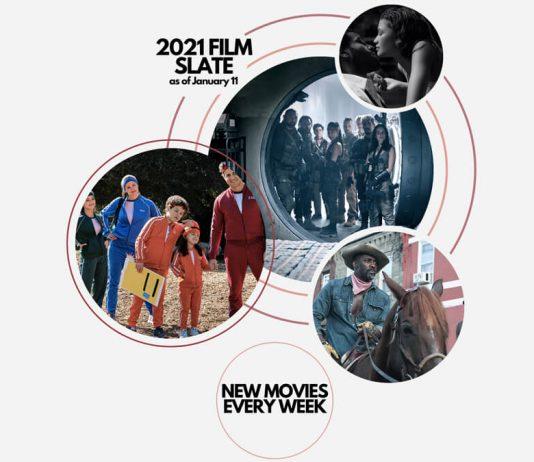 2021: new films on Netflix every week